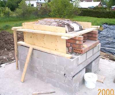 Brick Bake Oven Workshop With Norbert Senf