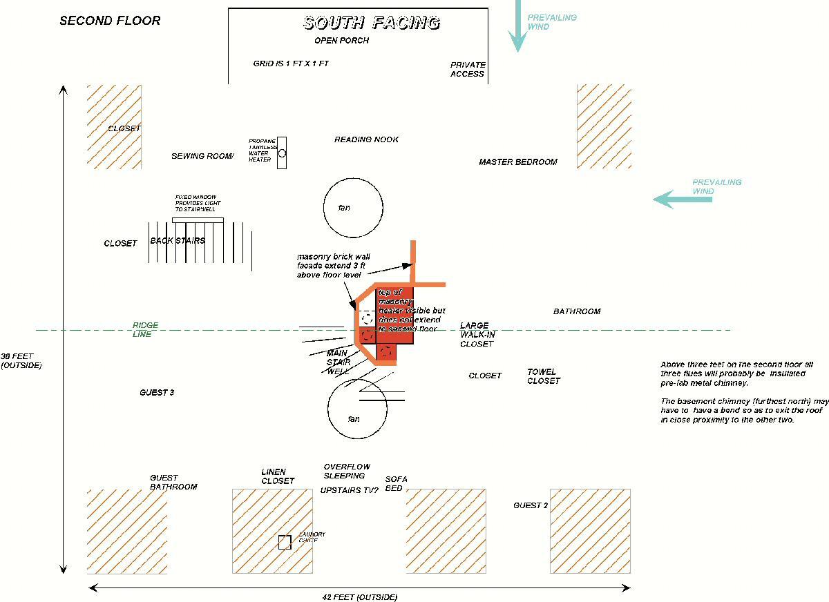 Shop Floor Layout Layout · Machine Shop